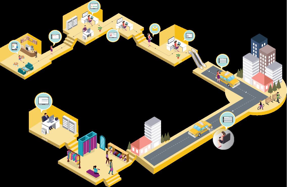 ilustração do funcionamento do software PingWin MBA entre o restaurante e o escritório central