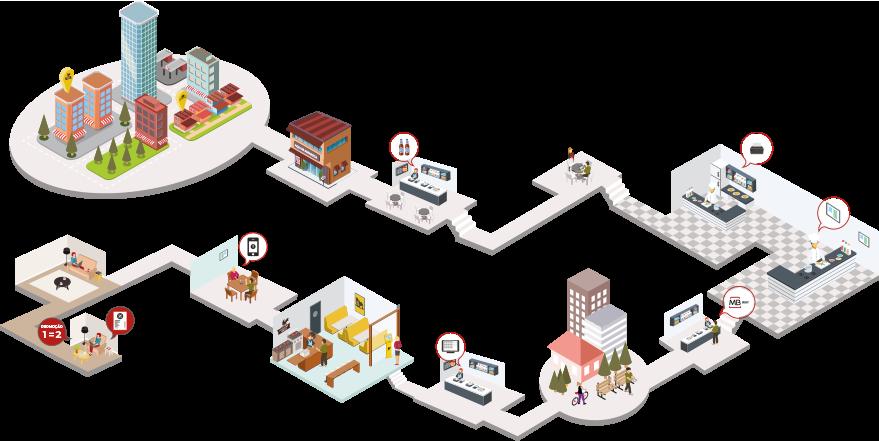ilustração do funcionamento do software WinRest NX