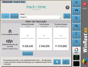 Ecrã do Track in Time no software de ponto de venda